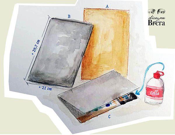 Costruisci il tuo kit da disegno